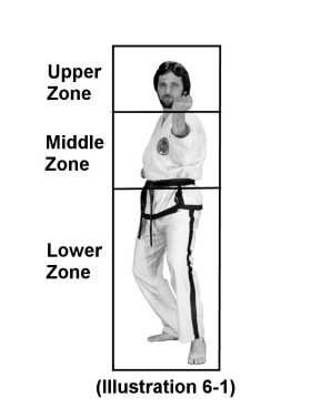 Tae Kwon Do Journal Magazine Article Zones Of Defense By